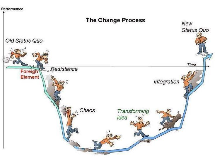 05_Change_Management